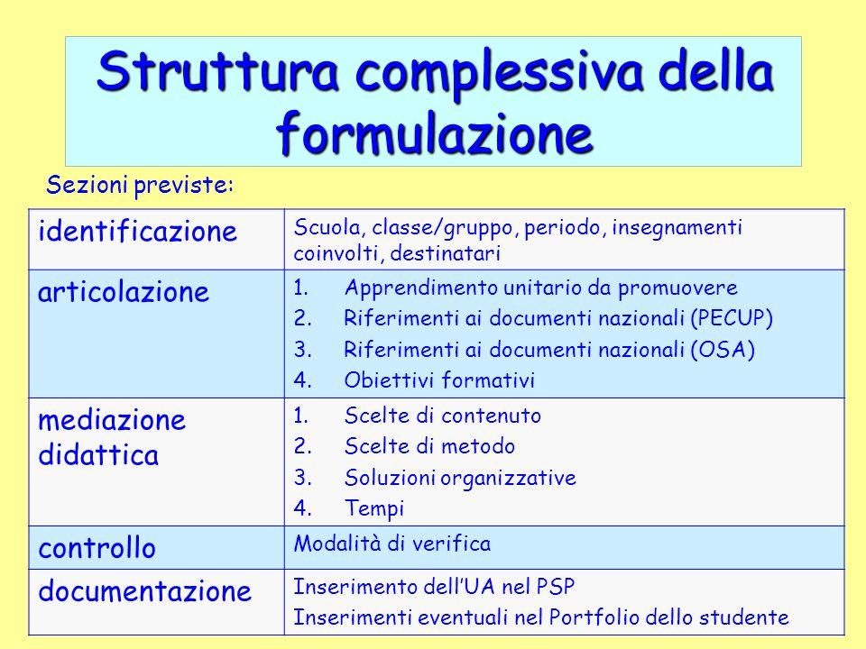 Struttura complessiva della formulazione