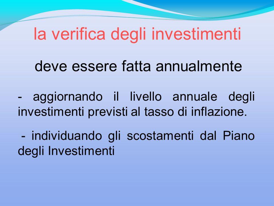 la verifica degli investimenti