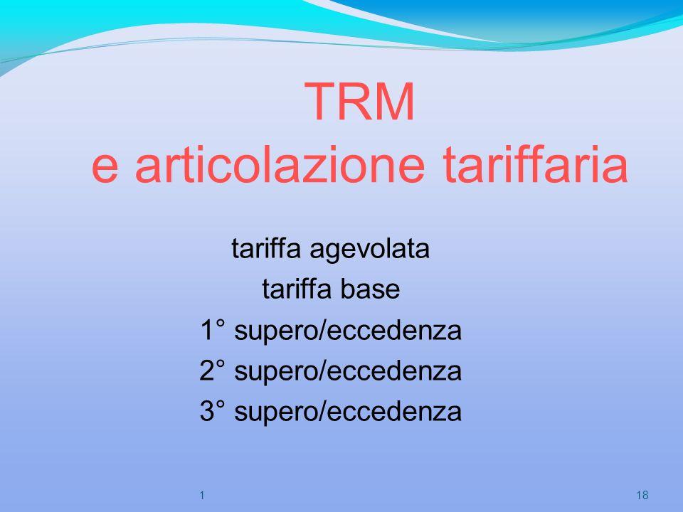 TRM e articolazione tariffaria