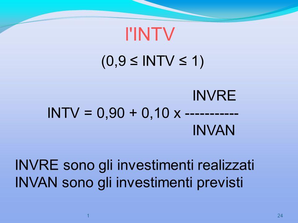 l INTV (0,9 ≤ INTV ≤ 1) INVRE INTV = 0,90 + 0,10 x ----------- INVAN