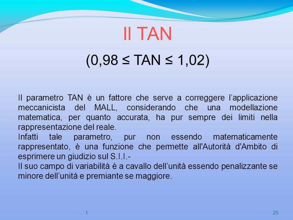 Il TAN (0,98 ≤ TAN ≤ 1,02)
