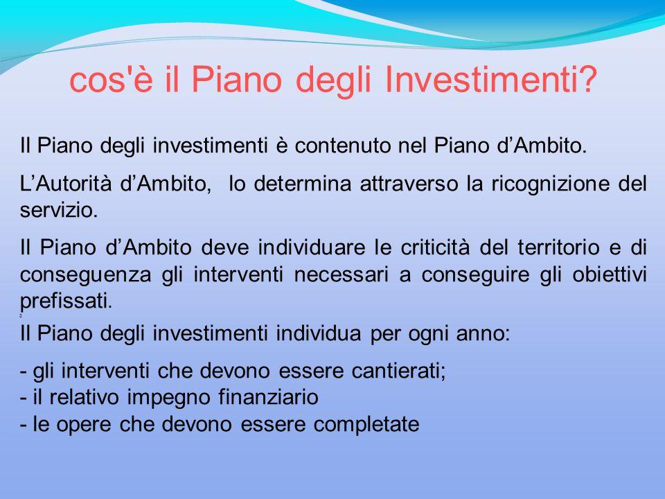 cos è il Piano degli Investimenti
