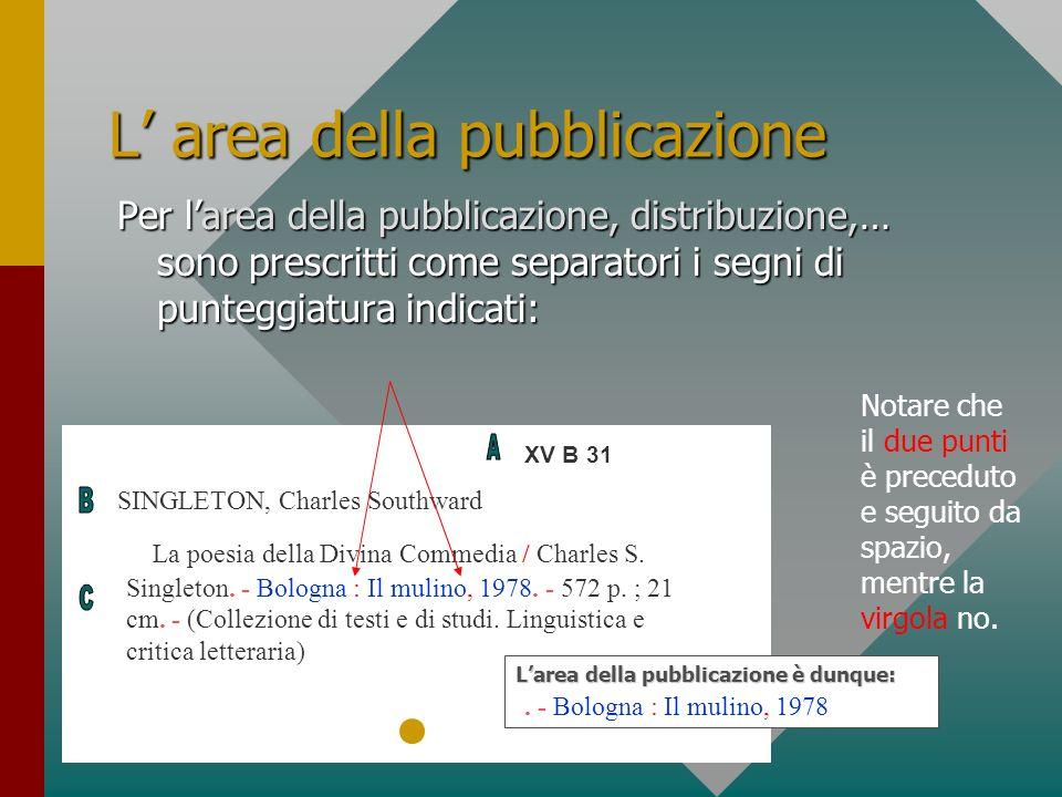 L' area della pubblicazione