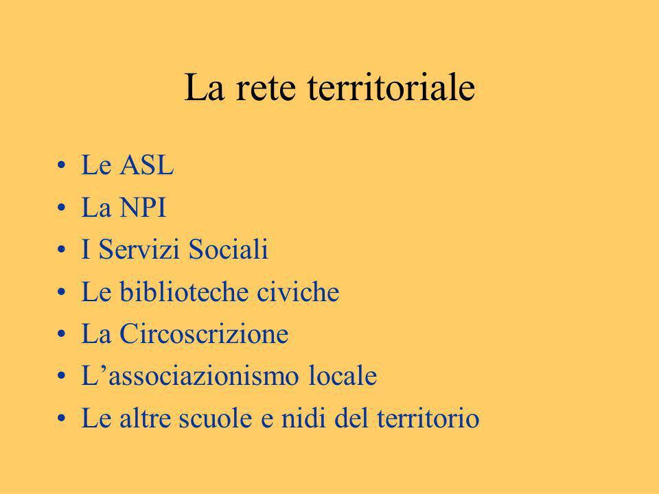 La rete territoriale Le ASL La NPI I Servizi Sociali
