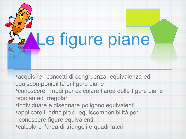 Le figure piane acquisire i concetti di congruenza, equivalenza ed equiscomponibilità di figure piane.