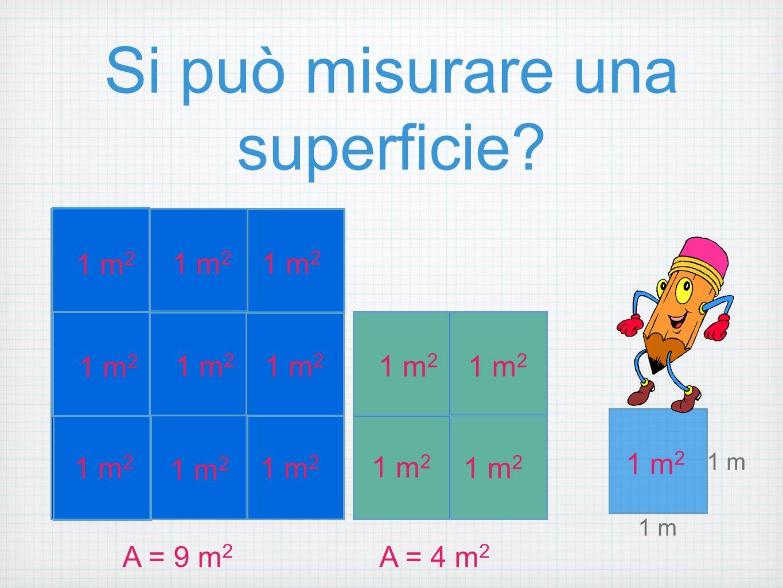 Si può misurare una superficie