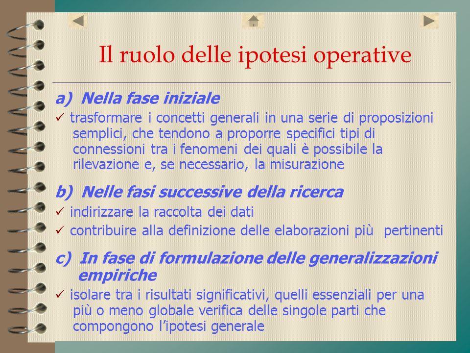Il ruolo delle ipotesi operative