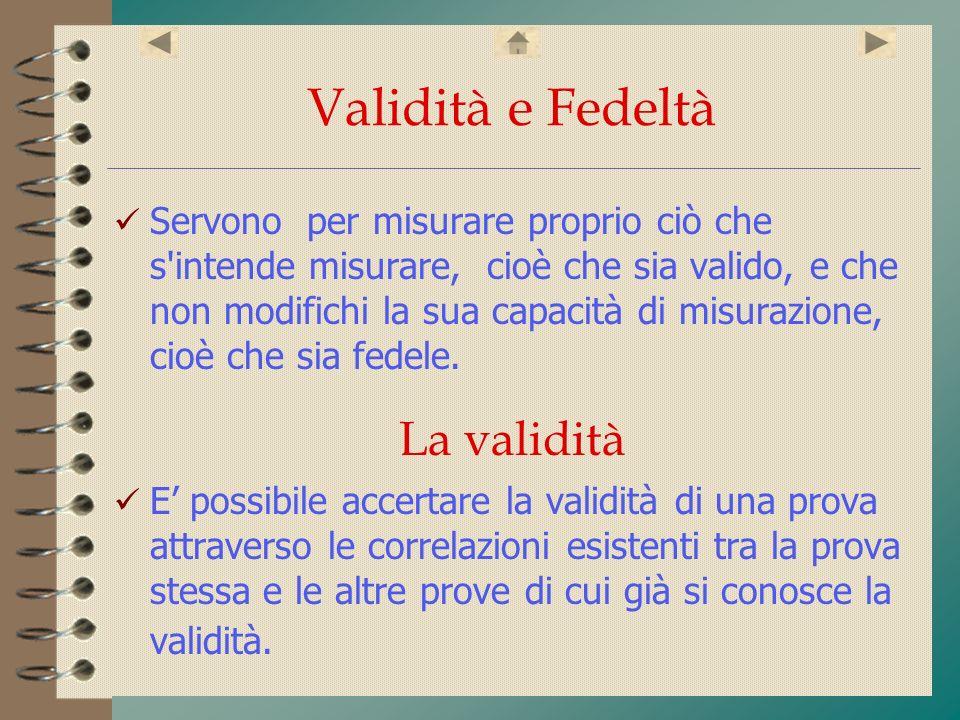Validità e Fedeltà La validità