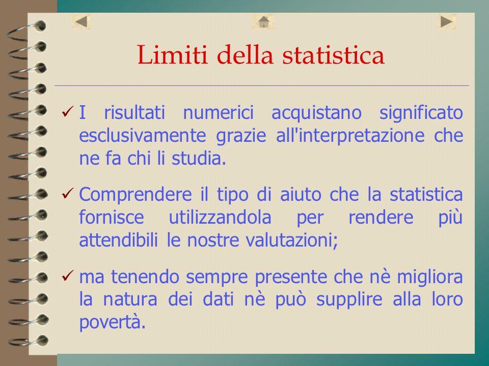 Limiti della statistica