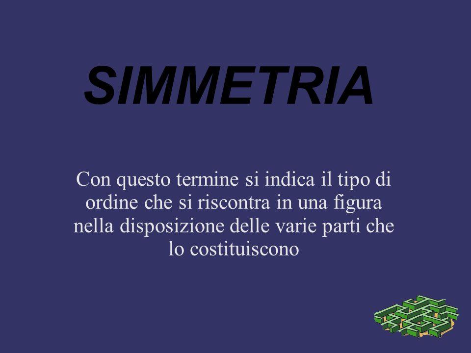 SIMMETRIA Con questo termine si indica il tipo di ordine che si riscontra in una figura nella disposizione delle varie parti che lo costituiscono.