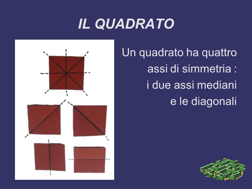 IL QUADRATO Un quadrato ha quattro assi di simmetria :