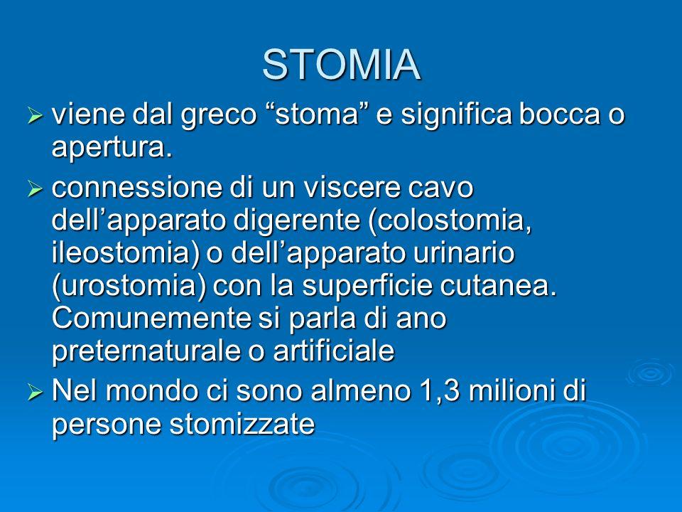STOMIA viene dal greco stoma e significa bocca o apertura.
