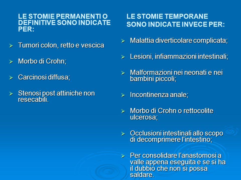 Tumori colon, retto e vescica Morbo di Crohn; Carcinosi diffusa;