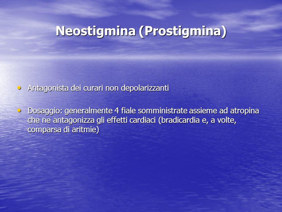Neostigmina (Prostigmina)