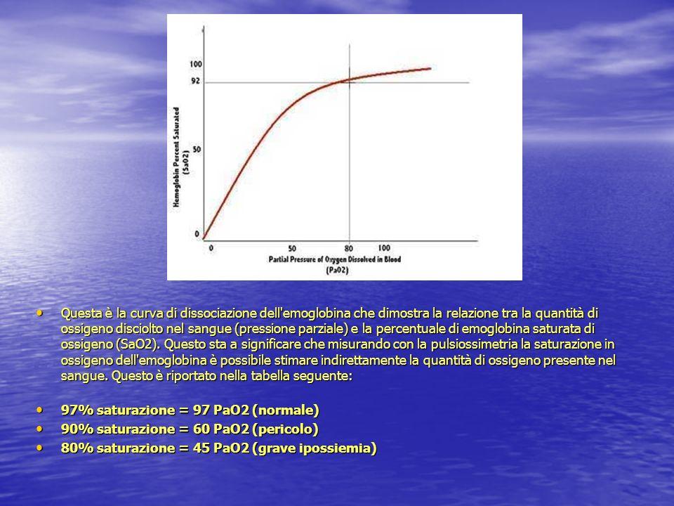Questa è la curva di dissociazione dell emoglobina che dimostra la relazione tra la quantità di ossigeno disciolto nel sangue (pressione parziale) e la percentuale di emoglobina saturata di ossigeno (SaO2). Questo sta a significare che misurando con la pulsiossimetria la saturazione in ossigeno dell emoglobina è possibile stimare indirettamente la quantità di ossigeno presente nel sangue. Questo è riportato nella tabella seguente: