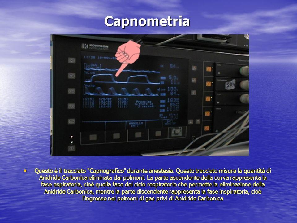 Capnometria