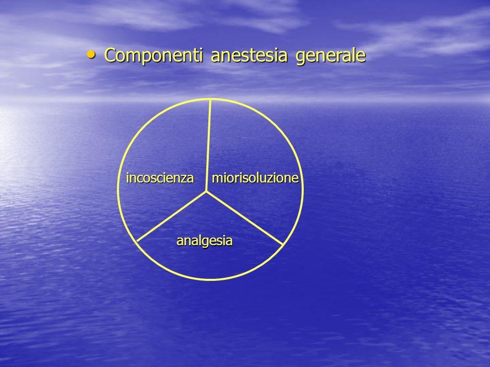 Componenti anestesia generale