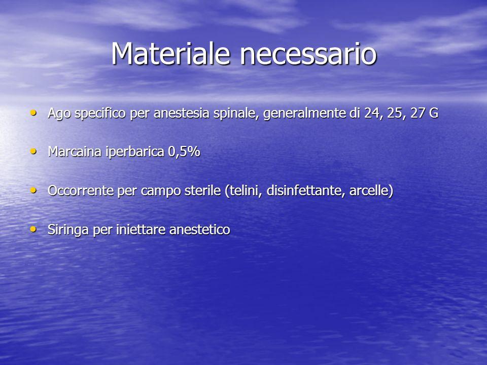 Materiale necessario Ago specifico per anestesia spinale, generalmente di 24, 25, 27 G. Marcaina iperbarica 0,5%