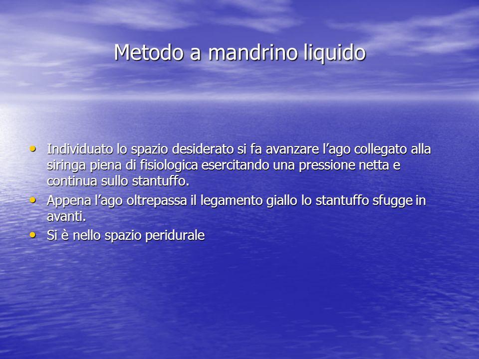 Metodo a mandrino liquido