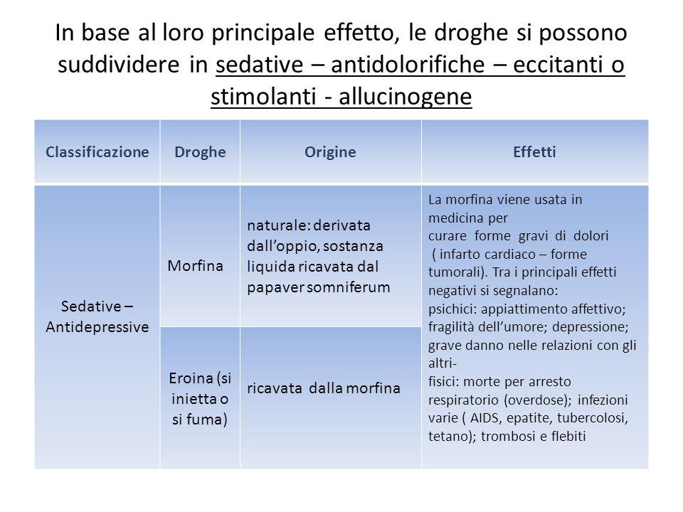 In base al loro principale effetto, le droghe si possono suddividere in sedative – antidolorifiche – eccitanti o stimolanti - allucinogene