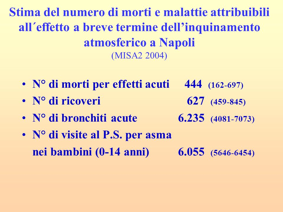Stima del numero di morti e malattie attribuibili all´effetto a breve termine dell'inquinamento atmosferico a Napoli (MISA2 2004)