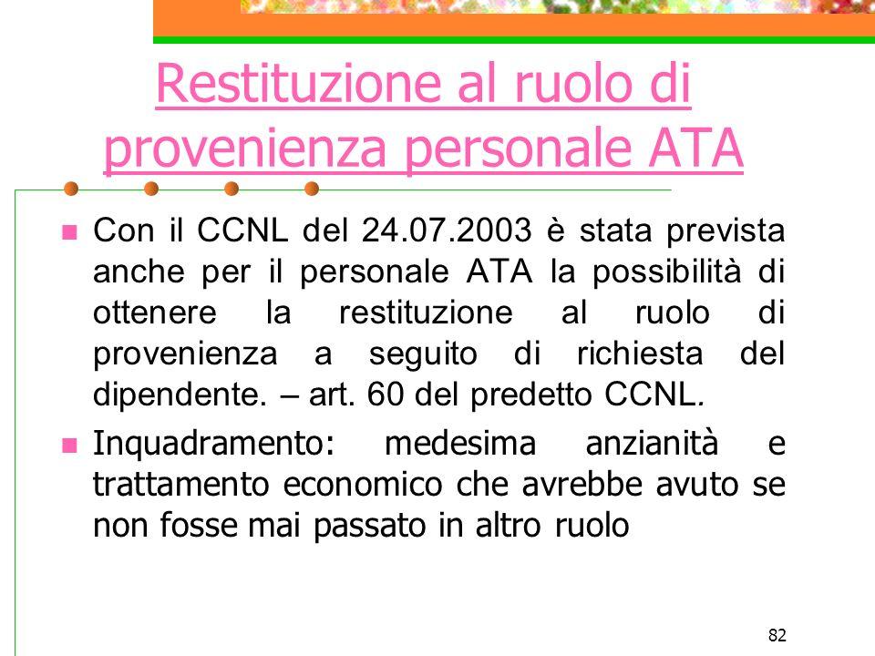 Restituzione al ruolo di provenienza personale ATA