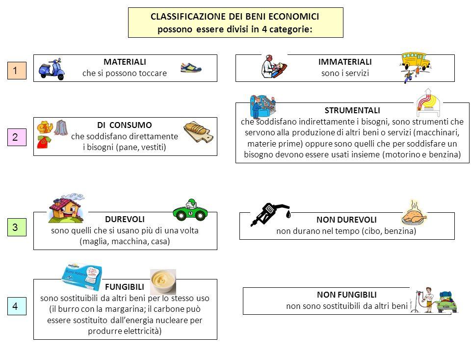 CLASSIFICAZIONE DEI BENI ECONOMICI