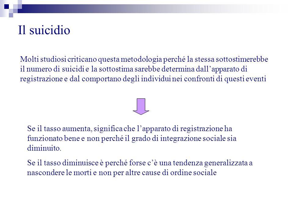 Il suicidio