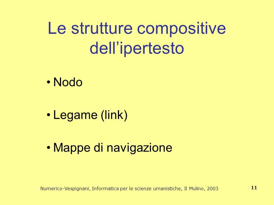 Le strutture compositive dell'ipertesto