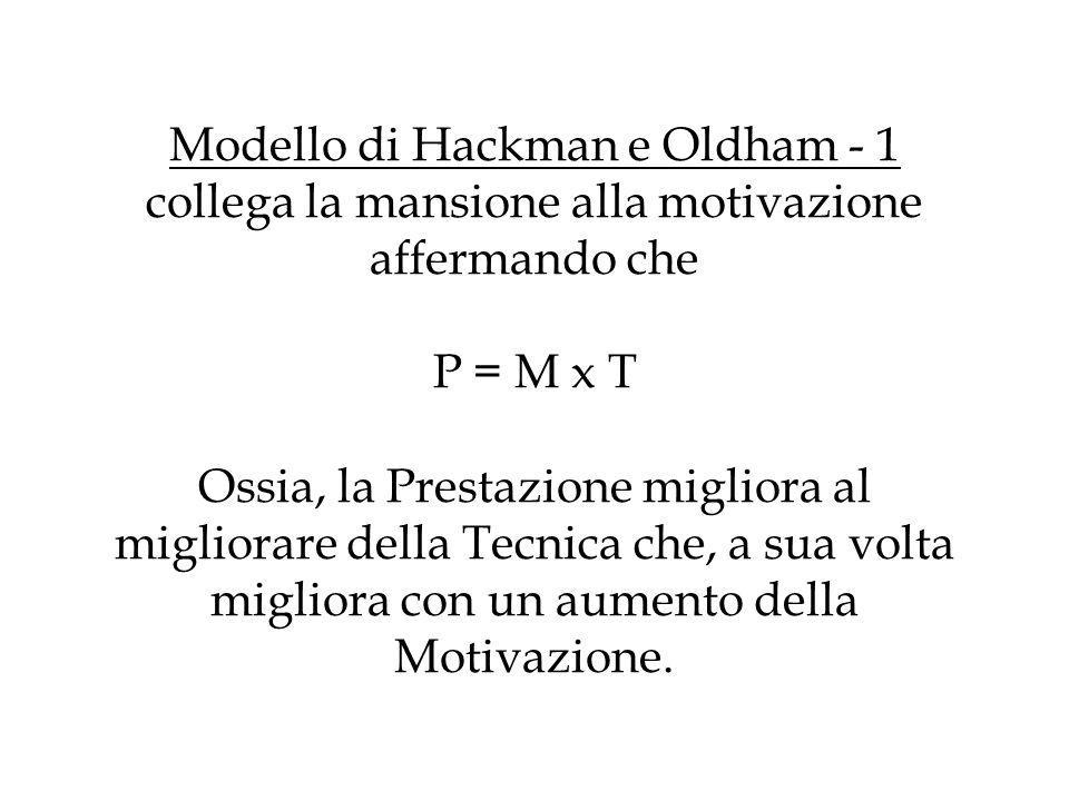 Modello di Hackman e Oldham - 1 collega la mansione alla motivazione affermando che P = M x T Ossia, la Prestazione migliora al migliorare della Tecnica che, a sua volta migliora con un aumento della Motivazione.