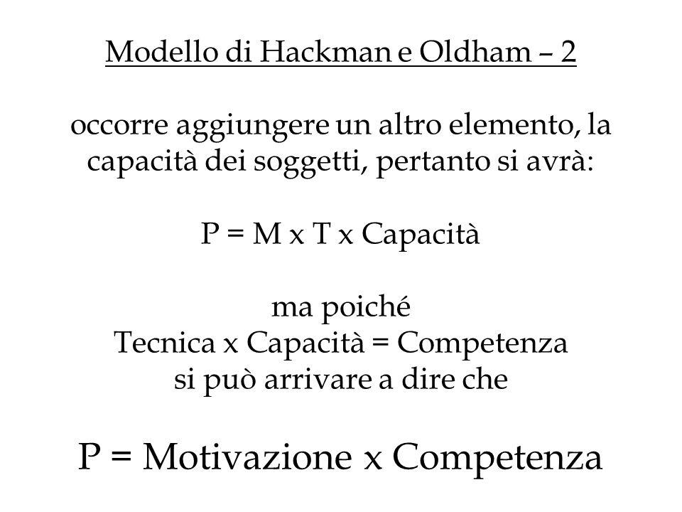 Modello di Hackman e Oldham – 2 occorre aggiungere un altro elemento, la capacità dei soggetti, pertanto si avrà: P = M x T x Capacità ma poiché Tecnica x Capacità = Competenza si può arrivare a dire che P = Motivazione x Competenza