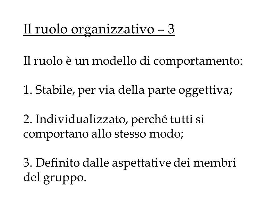 Il ruolo organizzativo – 3 Il ruolo è un modello di comportamento: 1