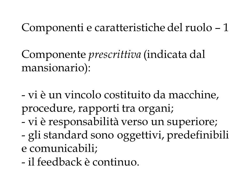 Componenti e caratteristiche del ruolo – 1 Componente prescrittiva (indicata dal mansionario): - vi è un vincolo costituito da macchine, procedure, rapporti tra organi; - vi è responsabilità verso un superiore; - gli standard sono oggettivi, predefinibili e comunicabili; - il feedback è continuo.