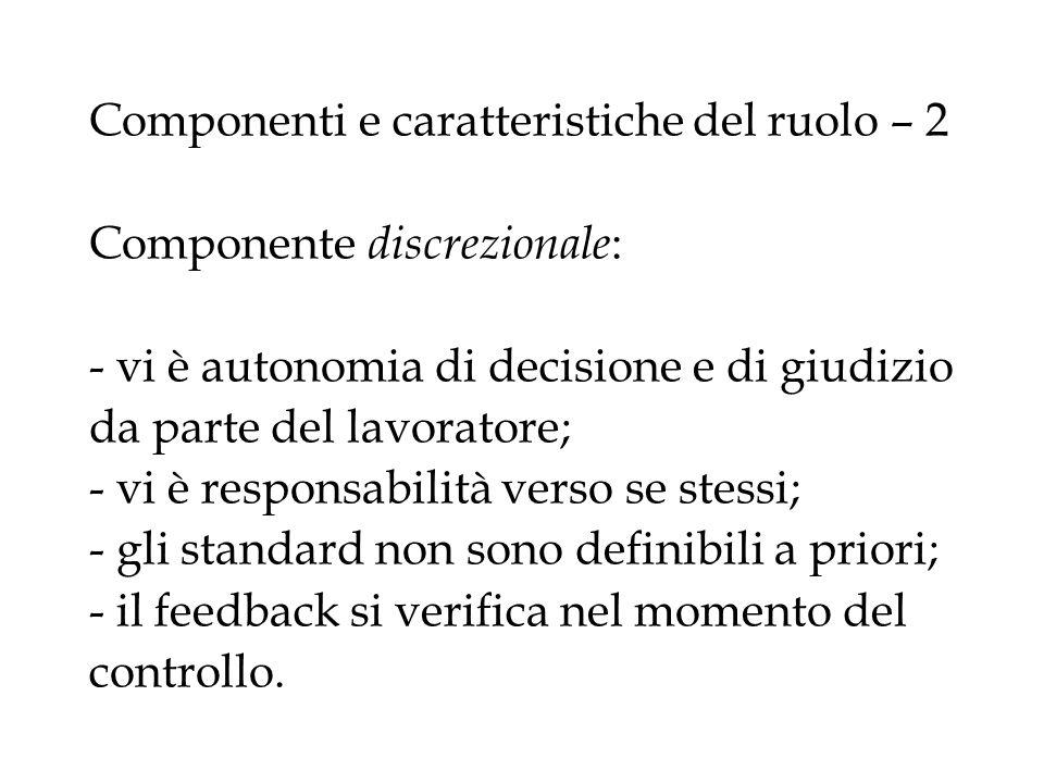 Componenti e caratteristiche del ruolo – 2 Componente discrezionale: - vi è autonomia di decisione e di giudizio da parte del lavoratore; - vi è responsabilità verso se stessi; - gli standard non sono definibili a priori; - il feedback si verifica nel momento del controllo.