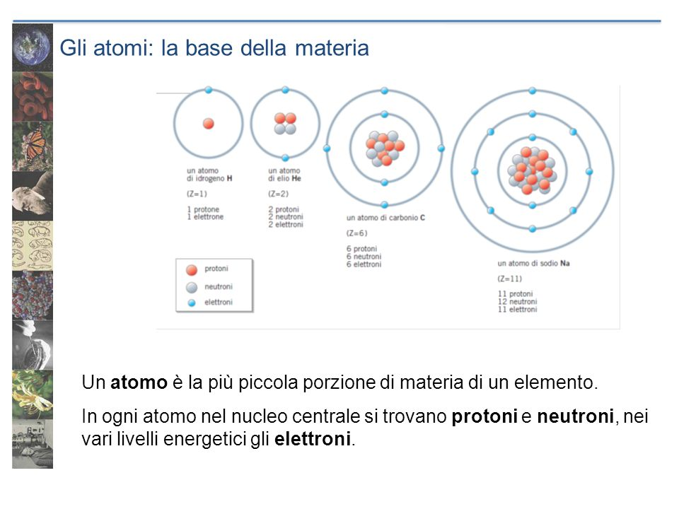 Gli atomi: la base della materia