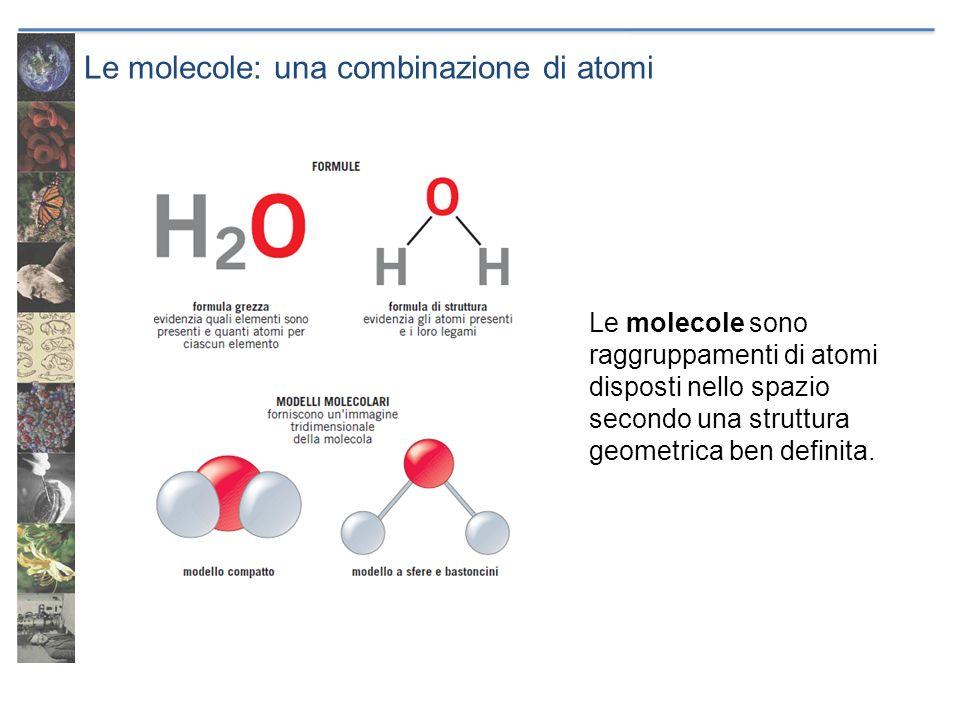 Le molecole: una combinazione di atomi