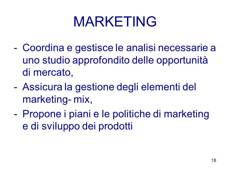MARKETING Coordina e gestisce le analisi necessarie a uno studio approfondito delle opportunità di mercato,