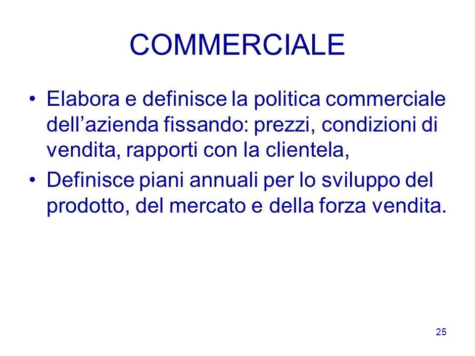COMMERCIALE Elabora e definisce la politica commerciale dell'azienda fissando: prezzi, condizioni di vendita, rapporti con la clientela,