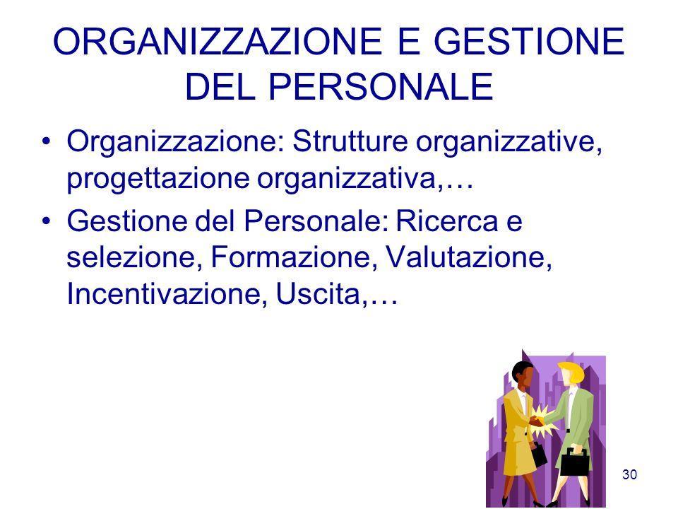 ORGANIZZAZIONE E GESTIONE DEL PERSONALE