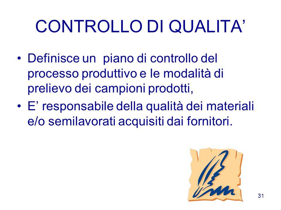 CONTROLLO DI QUALITA' Definisce un piano di controllo del processo produttivo e le modalità di prelievo dei campioni prodotti,