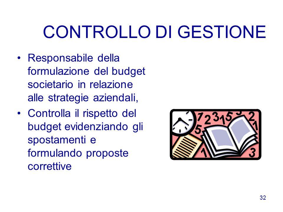 CONTROLLO DI GESTIONE Responsabile della formulazione del budget societario in relazione alle strategie aziendali,