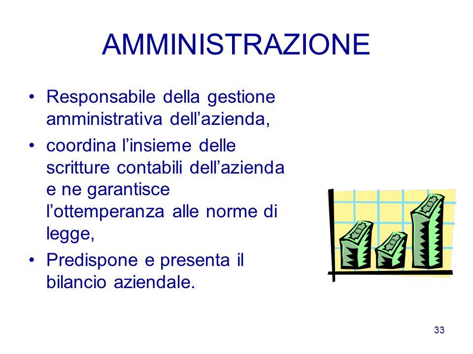 AMMINISTRAZIONE Responsabile della gestione amministrativa dell'azienda,