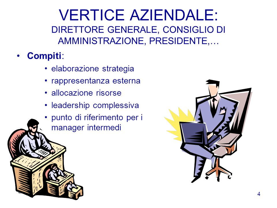 VERTICE AZIENDALE: DIRETTORE GENERALE, CONSIGLIO DI AMMINISTRAZIONE, PRESIDENTE,…
