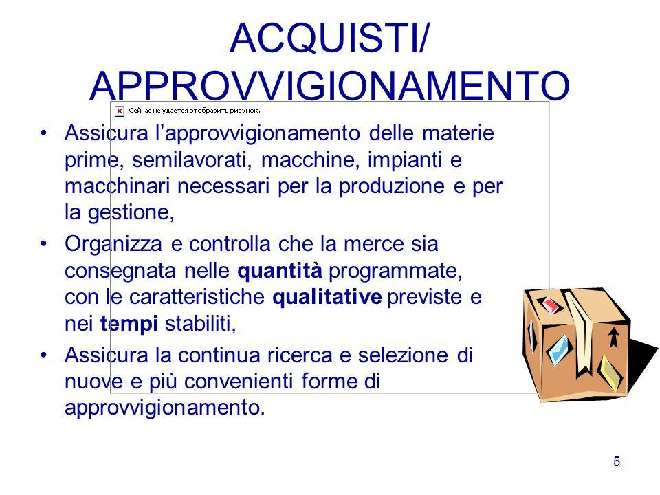 ACQUISTI/ APPROVVIGIONAMENTO