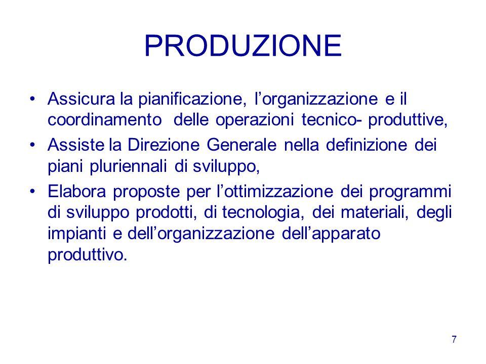 PRODUZIONE Assicura la pianificazione, l'organizzazione e il coordinamento delle operazioni tecnico- produttive,