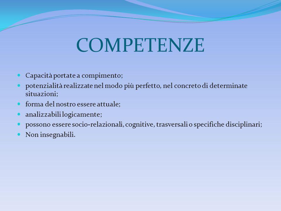 COMPETENZE Capacità portate a compimento;