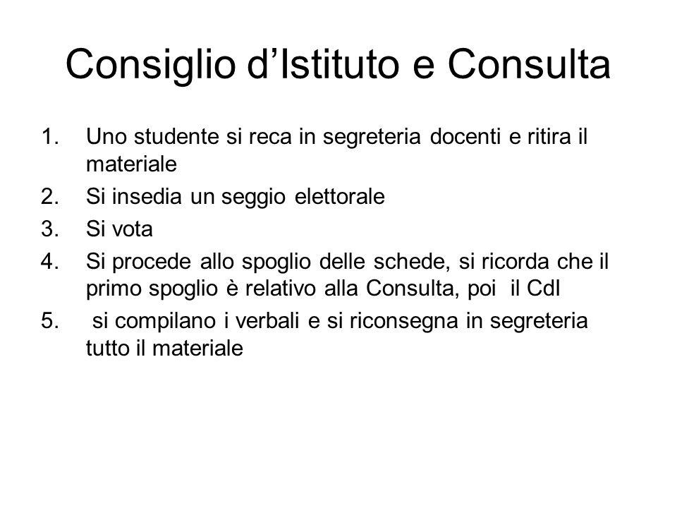 Consiglio d'Istituto e Consulta