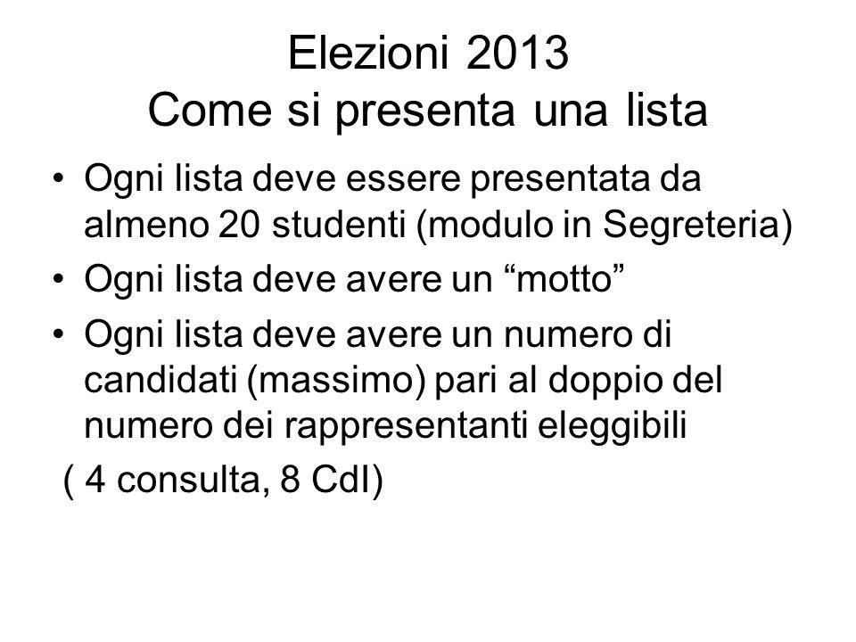 Elezioni 2013 Come si presenta una lista