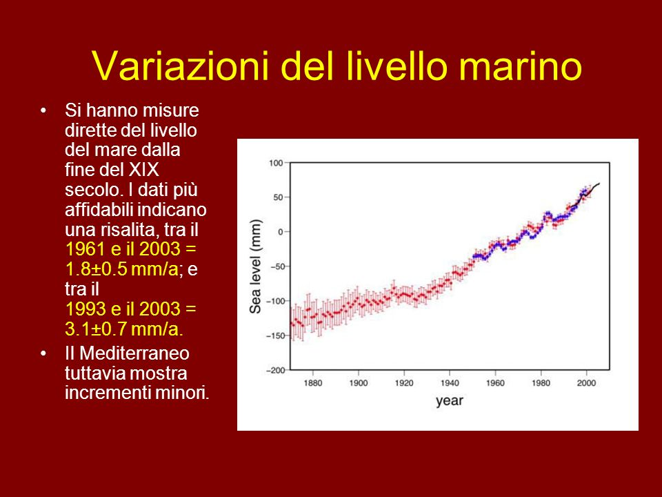 Variazioni del livello marino