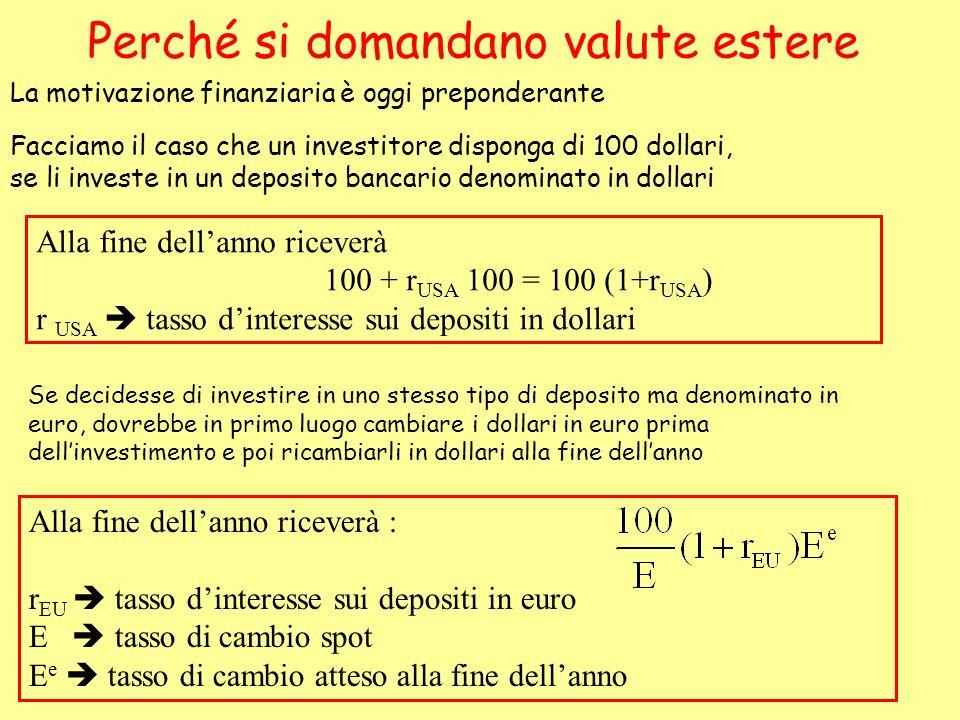 Perché si domandano valute estere